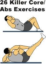 Ebook cover: 26 Killer Core/Abs Exercises