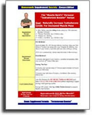 Ebook cover: Do It Yourself - Supplement Recipe