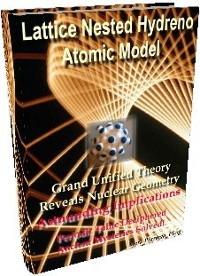 Ebook cover: Lattice Nested Hydreno Atomic Model