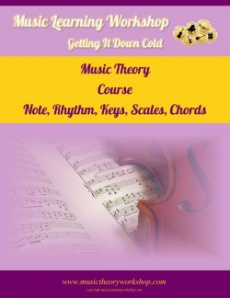 Ebook cover: Monthly Music Theory Course
