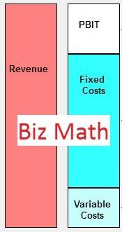 Ebook cover: Biz Math Calculator
