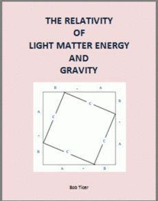 Ebook cover: The Relativity of Light Matter Energy and Gravity