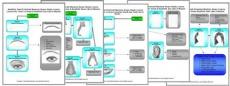 Ebook cover: 5 Lesson Process Maps