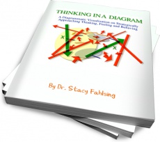 Ebook cover: Thinking In A Diagram
