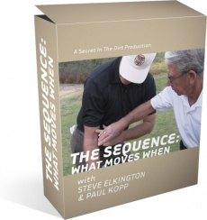 Ebook cover: The Sequence: What Moves When