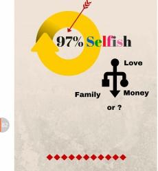 Ebook cover: 97% Selfish