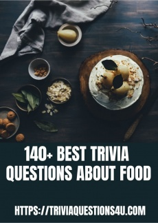 Ebook cover: 115+ food quiz questions with answer